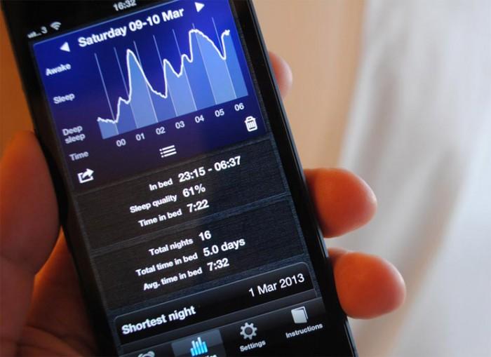 Datos de Sleep Cycle