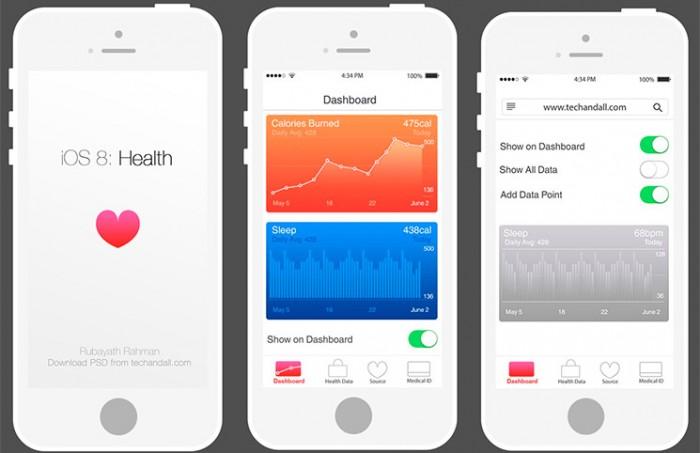 Datos médicos de HealthKit