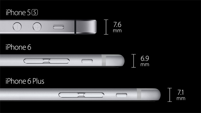 Especificaciones del iPhone 6