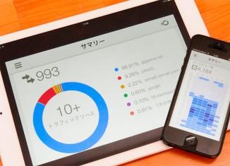 Google Analytics para iPhone y iPad