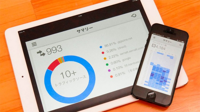 Google Analytics para iPhone y iPad