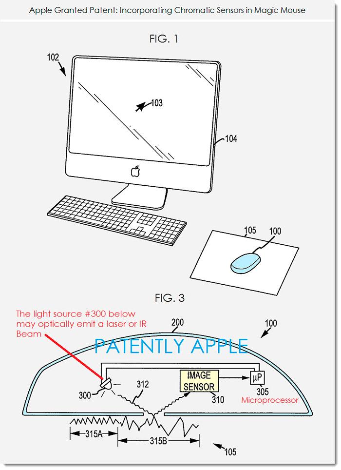 Patente ratón con escáner Apple