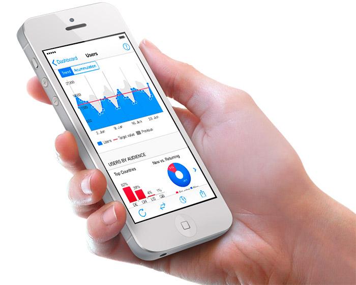 Por fin Google Analytics tiene una versión para iPad